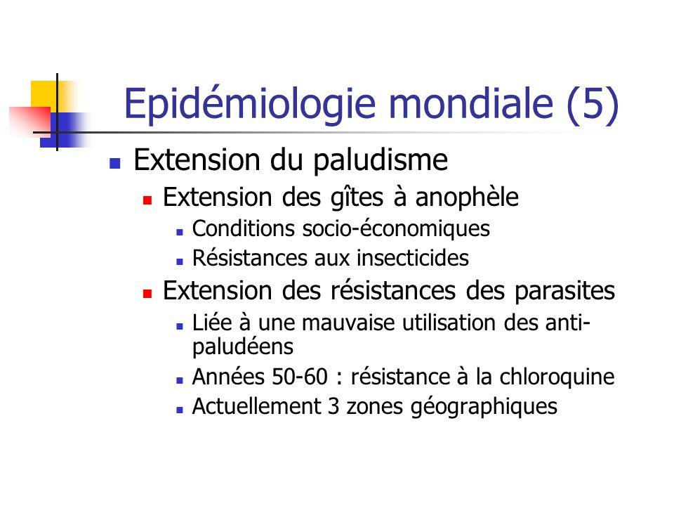 Epidémiologie mondiale (5) Extension du paludisme Extension des gîtes à anophèle Conditions socio-économiques Résistances aux insecticides Extension d