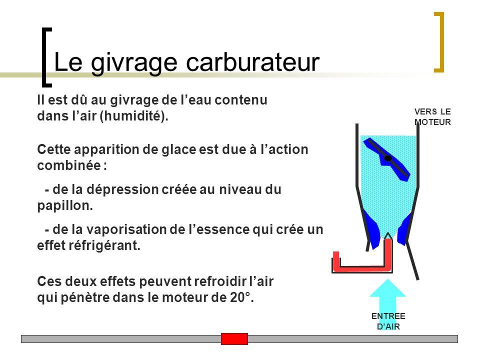 Le givrage carburateur ENTREE DAIR VERS LE MOTEUR Il est dû au givrage de leau contenu dans lair (humidité). Cette apparition de glace est due à lacti