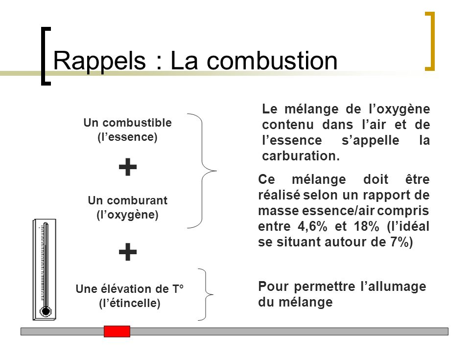 Rappels : La combustion Un combustible (lessence) Un comburant (loxygène) Une élévation de T° (létincelle) + + Le mélange de loxygène contenu dans lai