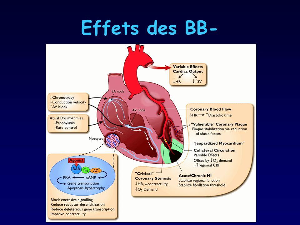 Effets des BB-