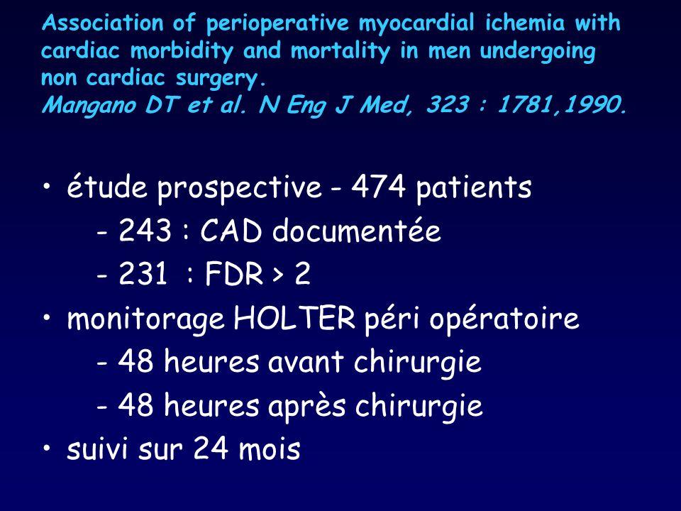 41 % opérés ischémie myocardique post-opératoire impact sur le pronostic à 24 mois 2.8 probabilité décès cardiaque (IC95% : 1.6 - 4.9; p < 0.002) 9.2 probabilité nécrose myocardique (IC95% : 2.0 - 42.0; p < 0.004) Association of perioperative myocardial ichemia with cardiac morbidity and mortality in men undergoing non cardiac surgery.