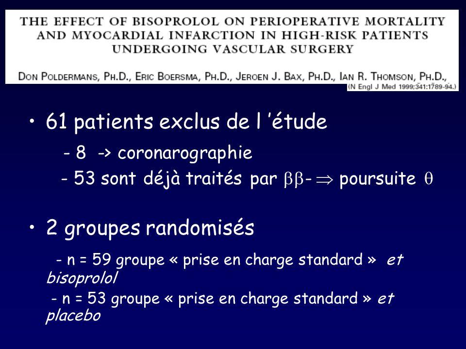 61 patients exclus de l étude - 8 -> coronarographie - 53 sont déjà traités par - poursuite 2 groupes randomisés - n = 59 groupe « prise en charge sta