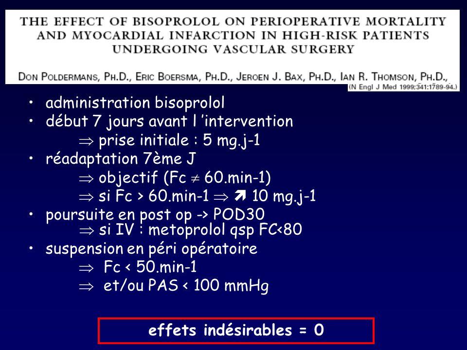 administration bisoprolol début 7 jours avant l intervention prise initiale : 5 mg.j-1 réadaptation 7ème J objectif (Fc 60.min-1) si Fc > 60.min-1 10