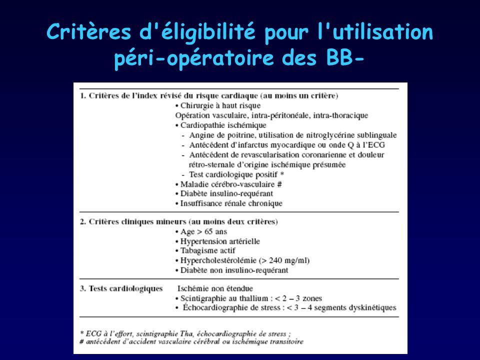 Critères d'éligibilité pour l'utilisation péri-opératoire des BB-