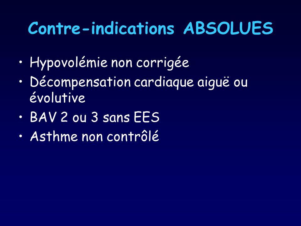 Contre-indications ABSOLUES Hypovolémie non corrigée Décompensation cardiaque aiguë ou évolutive BAV 2 ou 3 sans EES Asthme non contrôlé