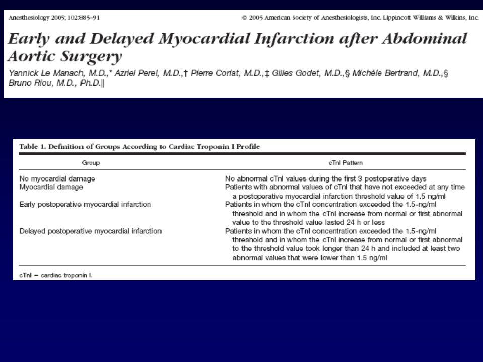 POD30 = effet significatif du bisoprolol décès d origine cardiaque et IDM non mortels bisoprolol 3.4% versus 34 % placebo (p<0.001)