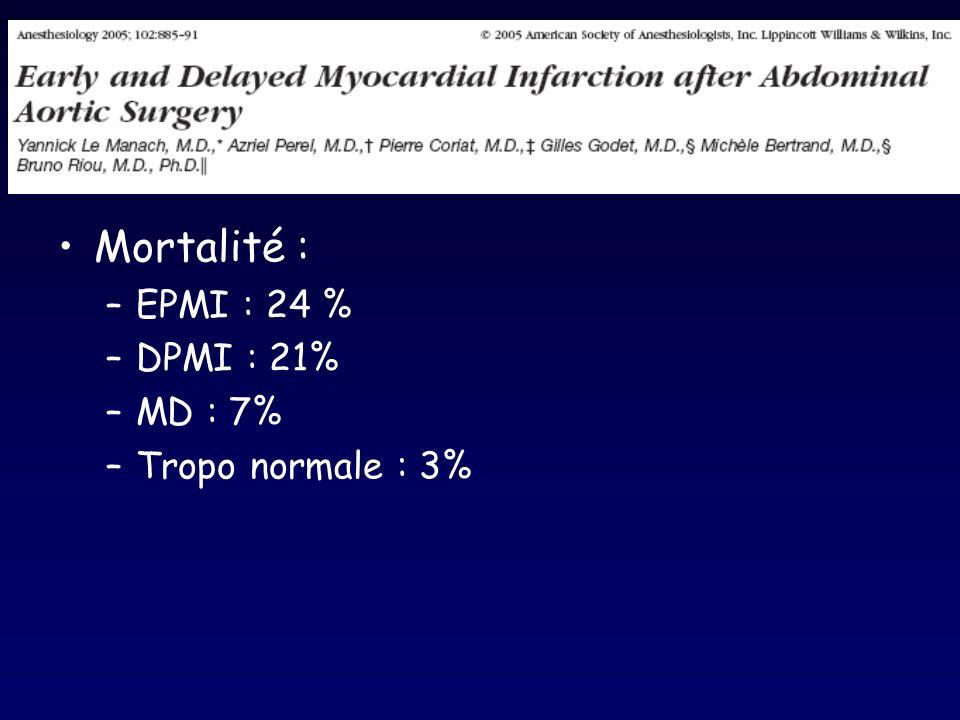 Atenolol vs placebo Prémedication POD 6 IV mg/mg (Max 10) 2 fois par jour : FC > 55, PAS > 100 PO dès le lendemain si possible : –100 mg si FC > 65 –50 mg si FC 55-65 Holter ECG 7 jours