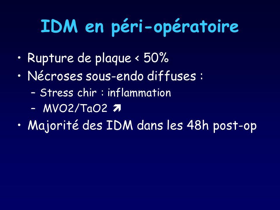 IDM en péri-opératoire Rupture de plaque < 50% Nécroses sous-endo diffuses : –Stress chir : inflammation – MVO2/TaO2 Majorité des IDM dans les 48h pos
