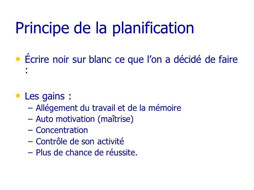 Principe de la planification Écrire noir sur blanc ce que lon a décidé de faire : Les gains : –Allégement du travail et de la mémoire –Auto motivation