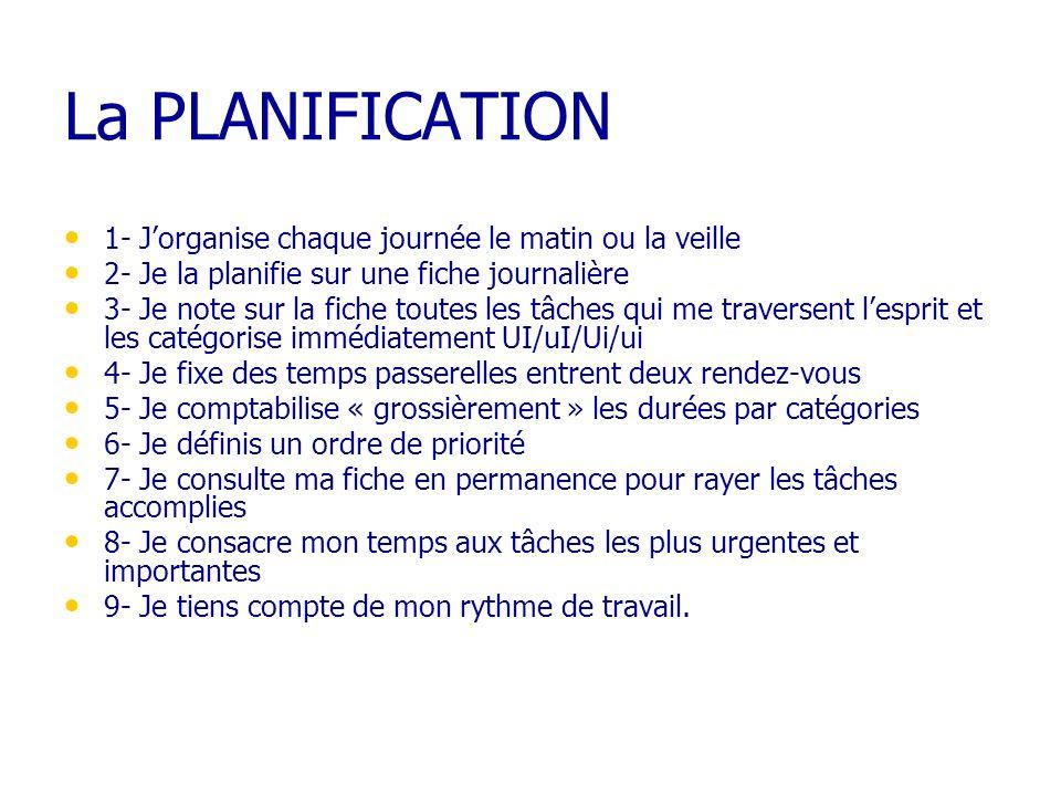 La PLANIFICATION 1- Jorganise chaque journée le matin ou la veille 2- Je la planifie sur une fiche journalière 3- Je note sur la fiche toutes les tâch