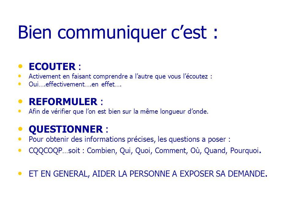 Bien communiquer cest : ECOUTER : Activement en faisant comprendre a lautre que vous lécoutez : Oui….effectivement….en effet…. REFORMULER : Afin de vé