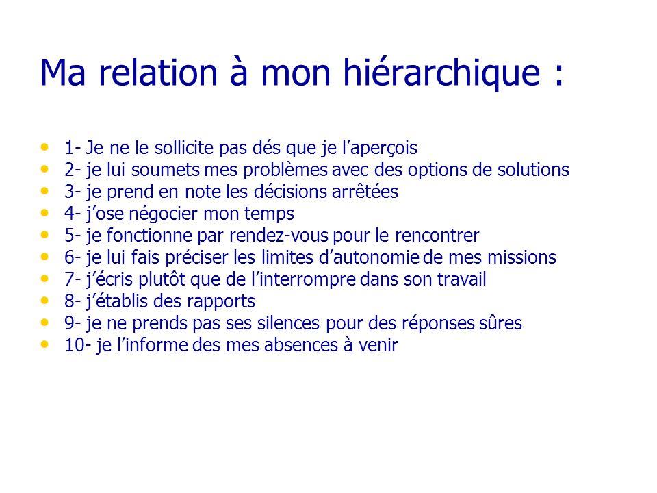 Ma relation à mon hiérarchique : 1- Je ne le sollicite pas dés que je laperçois 2- je lui soumets mes problèmes avec des options de solutions 3- je pr
