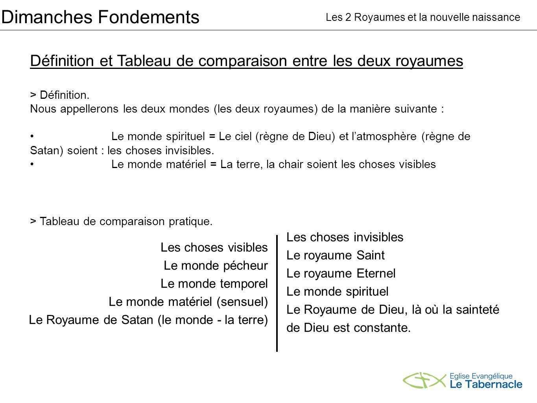 Dimanches Fondements Définition et Tableau de comparaison entre les deux royaumes > Définition.