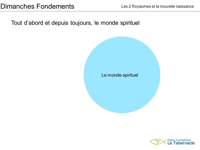 Dimanches Fondements Tout dabord et depuis toujours, le monde spirituel Le monde spirituel Les 2 Royaumes et la nouvelle naissance