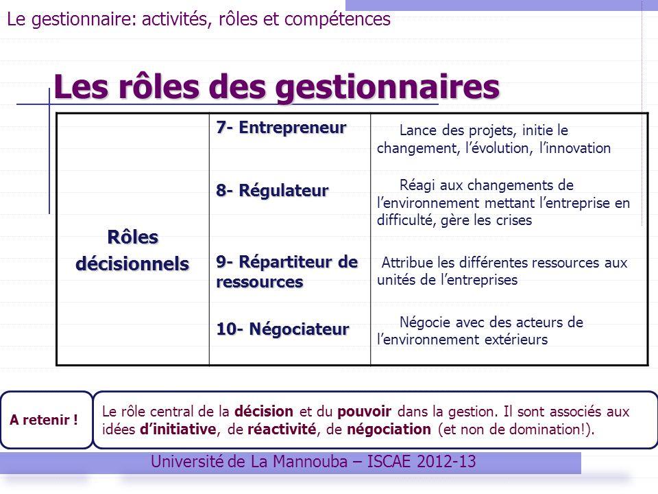 Université de La Mannouba – ISCAE 2012-13 Le gestionnaire: activités, rôles et compétences Les rôles des gestionnaires Rôlesdécisionnels 7- Entreprene