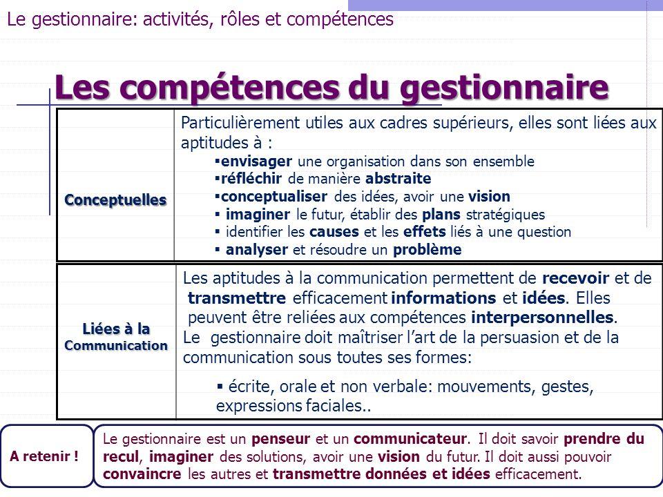 Conceptuelles Particulièrement utiles aux cadres supérieurs, elles sont liées aux aptitudes à : envisager une organisation dans son ensemble réfléchir