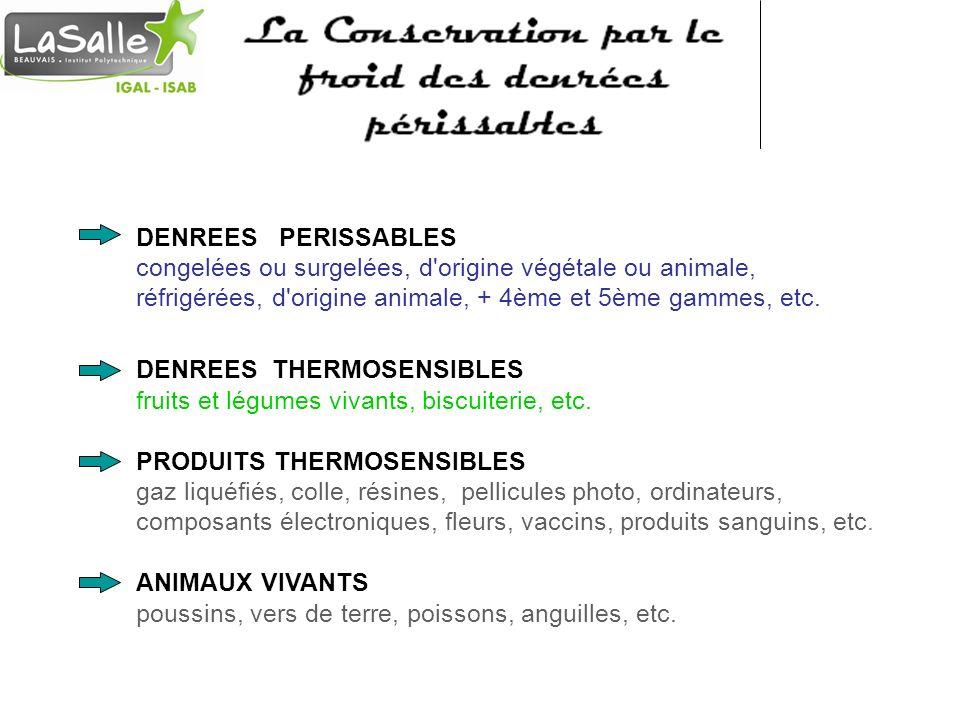 DENREES PERISSABLES congelées ou surgelées, d'origine végétale ou animale, réfrigérées, d'origine animale, + 4ème et 5ème gammes, etc. DENREES THERMOS