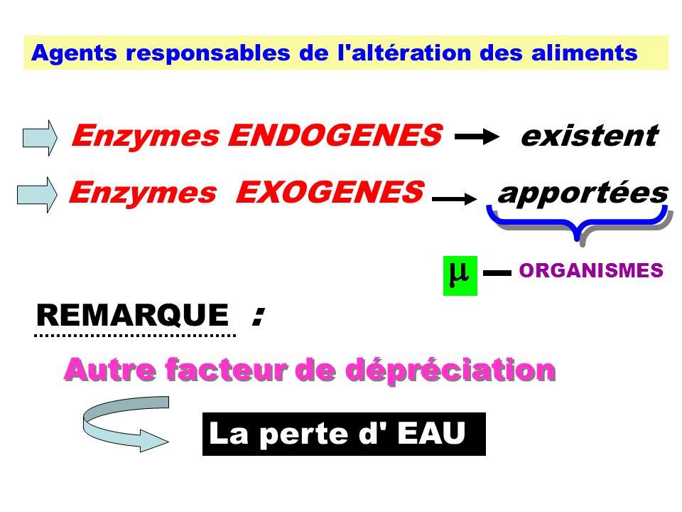 Agents responsables de l'altération des aliments Enzymes ENDOGENES Enzymes EXOGENESapportées ORGANISMES existent REMARQUE : Autre facteur de dépréciat