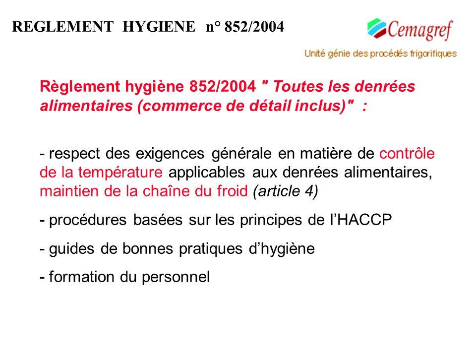 REGLEMENT HYGIENE n° 852/2004 Règlement hygiène 852/2004