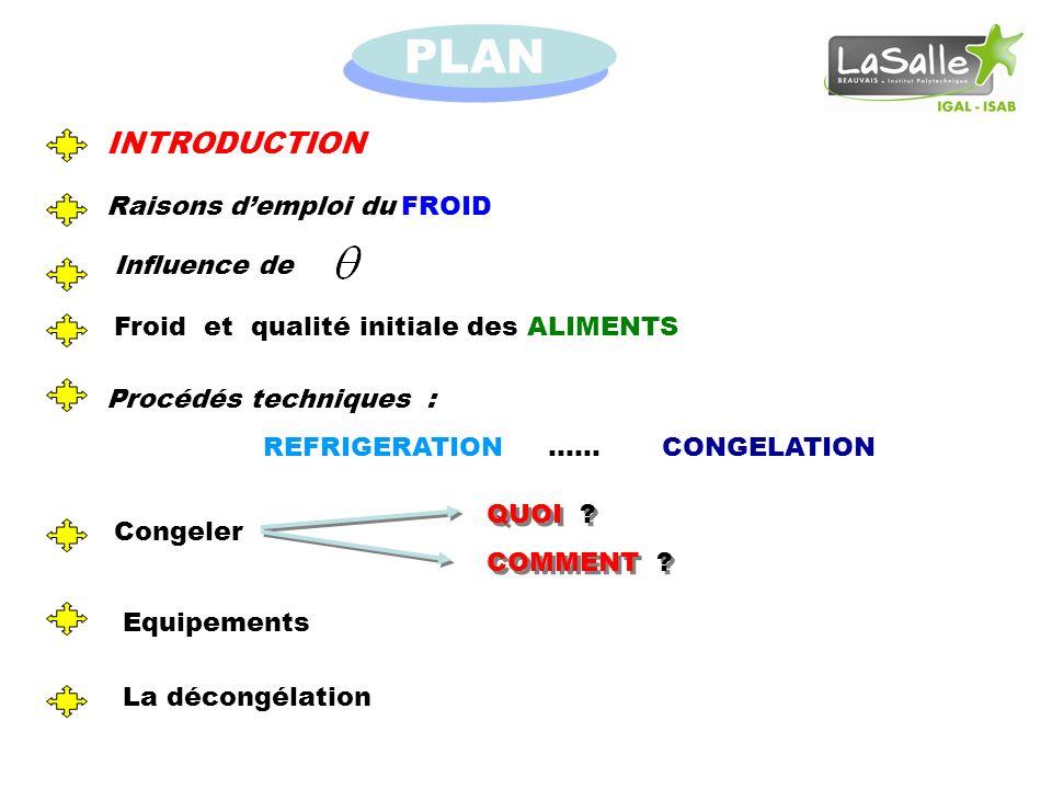 PLAN INTRODUCTION Raisons demploi du FROID Influence de Froid et qualité initiale des ALIMENTS Procédés techniques : REFRIGERATION …… CONGELATION Equi