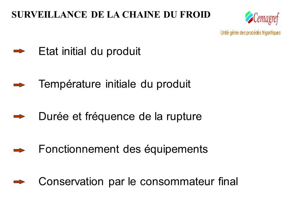 Etat initial du produit Température initiale du produit Durée et fréquence de la rupture Fonctionnement des équipements Conservation par le consommate