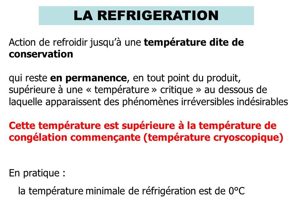 LA REFRIGERATION Action de refroidir jusquà une température dite de conservation qui reste en permanence, en tout point du produit, supérieure à une «