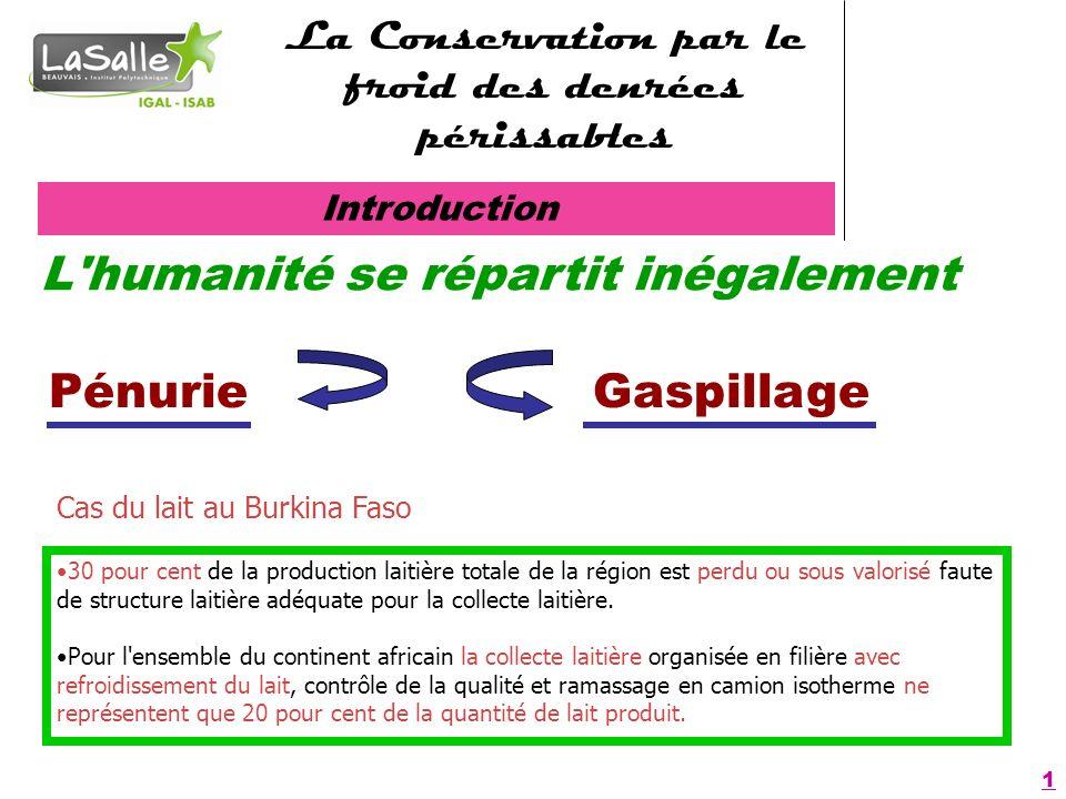Introduction L'humanité se répartit inégalement Pénurie Gaspillage 1 La Conservation par le froid des denrées périssables 30 pour cent de la productio