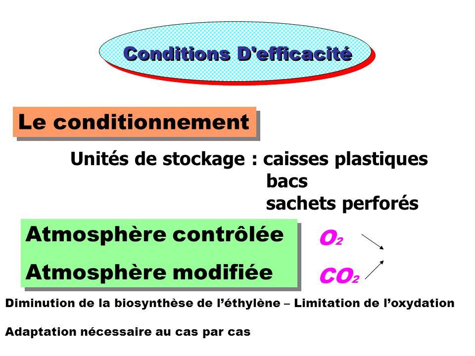 Conditions D'efficacité Le conditionnement Atmosphère contrôlée Atmosphère modifiée Atmosphère contrôlée Atmosphère modifiée O 2 CO 2 Unités de stocka