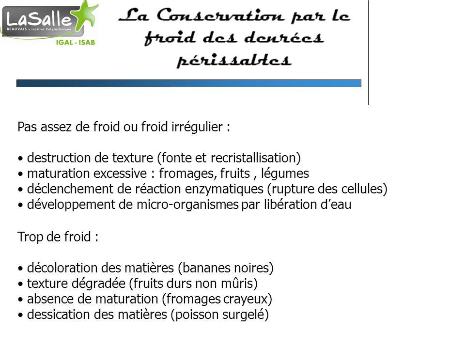 Pas assez de froid ou froid irrégulier : destruction de texture (fonte et recristallisation) maturation excessive : fromages, fruits, légumes déclench