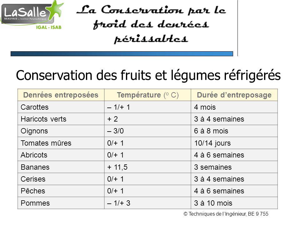 Conservation des fruits et légumes réfrigérés Denrées entreposéesTempérature ( o C)Durée dentreposage Carottes– 1/+ 14 mois Haricots verts+ 23 à 4 sem