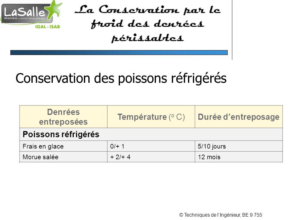 Conservation des poissons réfrigérés Denrées entreposées Température ( o C)Durée dentreposage Poissons réfrigérés Frais en glace0/+ 15/10 jours Morue