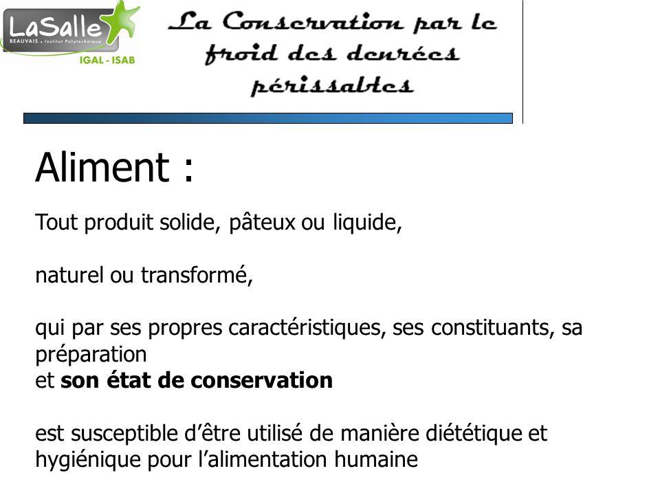 LA REFRIGERATION PRODUITS MORTS Viandes et Poissons = 2, 3, 4 °c Assure une bonne conservation 1 - Pour éviter tout dév.