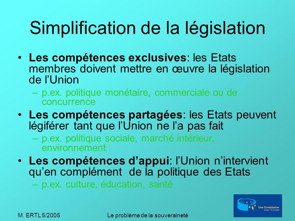 M. ERTL 5/2005Le problème de la souveraineté Simplification de la législation Les compétences exclusives: les Etats membres doivent mettre en œuvre la