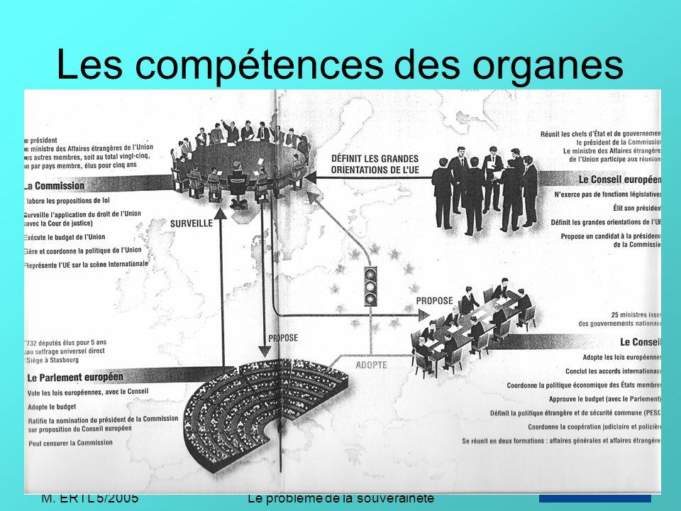 M. ERTL 5/2005Le problème de la souveraineté Les compétences des organes
