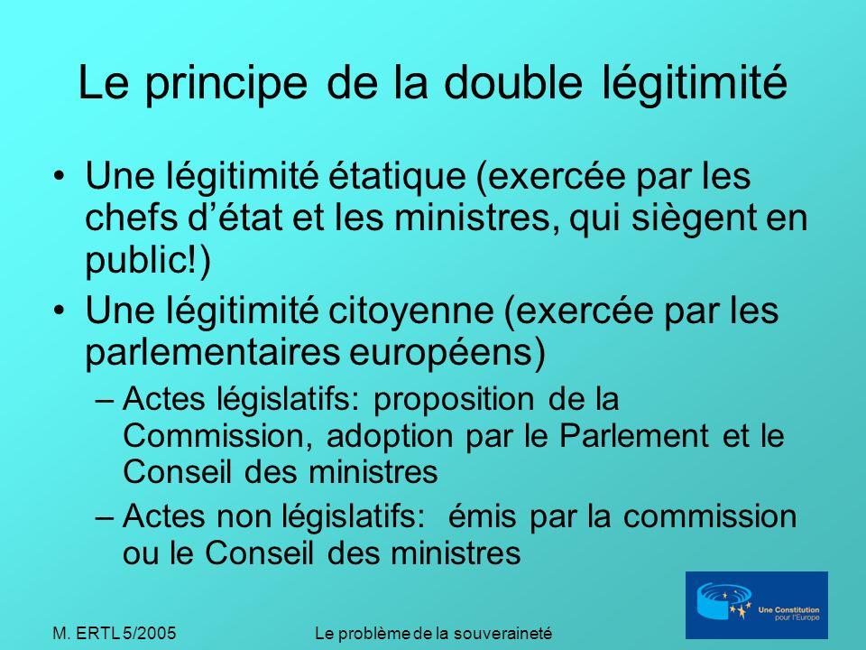M. ERTL 5/2005Le problème de la souveraineté Le principe de la double légitimité Une légitimité étatique (exercée par les chefs détat et les ministres