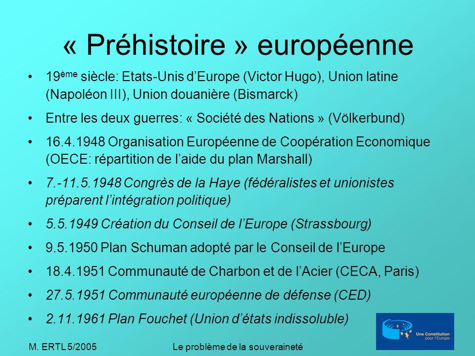 M. ERTL 5/2005Le problème de la souveraineté « Préhistoire » européenne 19 ème siècle: Etats-Unis dEurope (Victor Hugo), Union latine (Napoléon III),