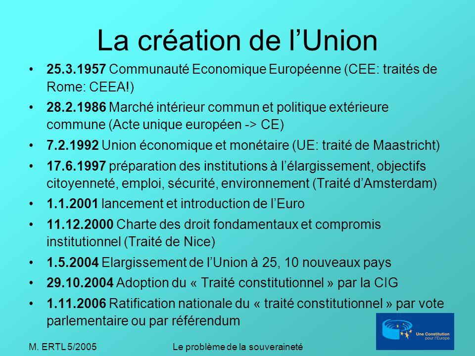 M. ERTL 5/2005Le problème de la souveraineté La création de lUnion 25.3.1957 Communauté Economique Européenne (CEE: traités de Rome: CEEA!) 28.2.1986