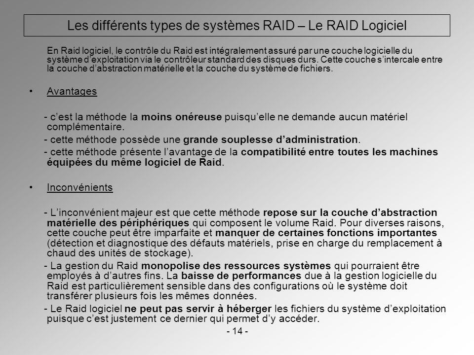 - 14 - Les différents types de systèmes RAID – Le RAID Logiciel En Raid logiciel, le contrôle du Raid est intégralement assuré par une couche logiciel