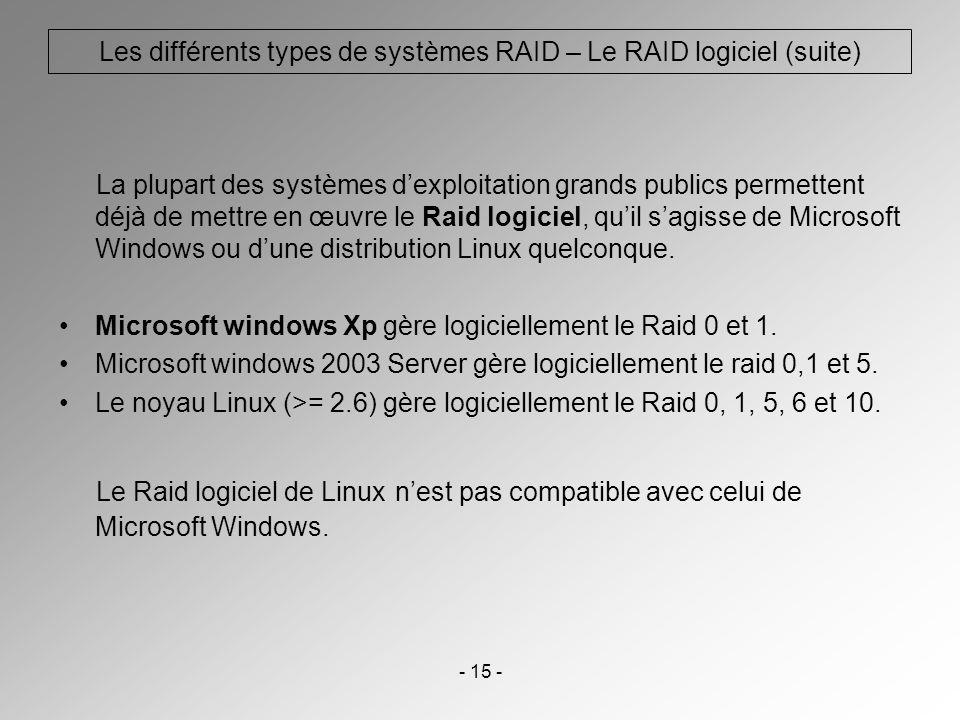 - 15 - Les différents types de systèmes RAID – Le RAID logiciel (suite) La plupart des systèmes dexploitation grands publics permettent déjà de mettre
