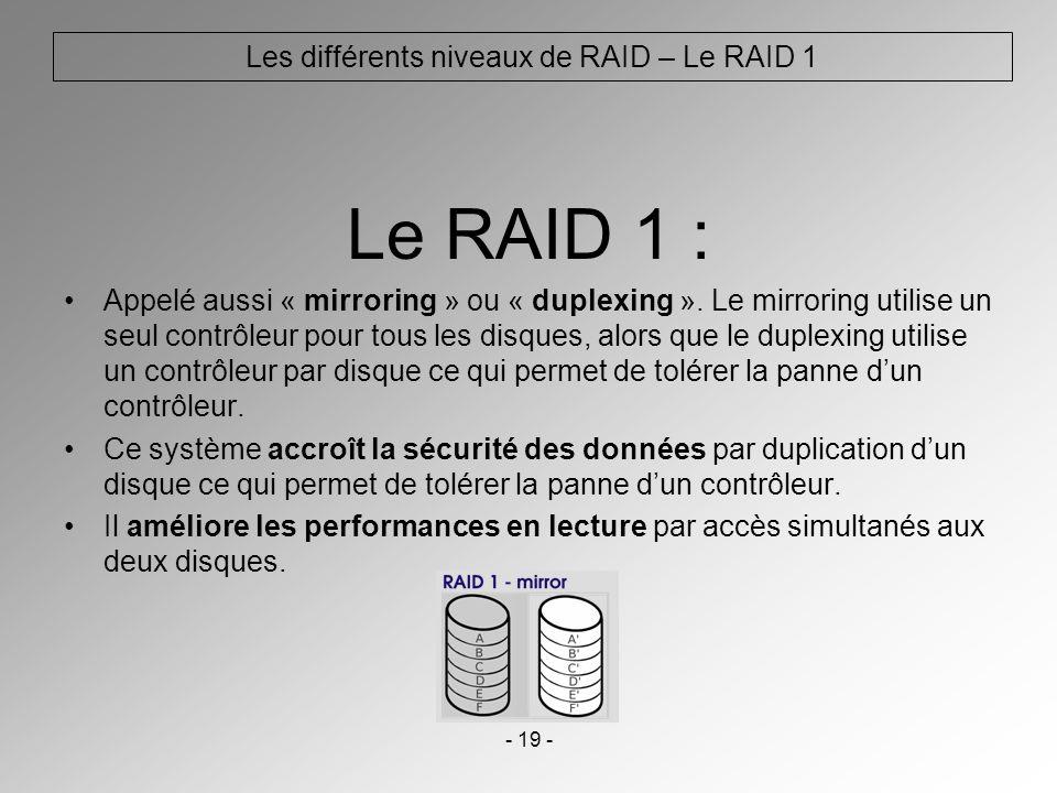 - 19 - Le RAID 1 : Appelé aussi « mirroring » ou « duplexing ». Le mirroring utilise un seul contrôleur pour tous les disques, alors que le duplexing