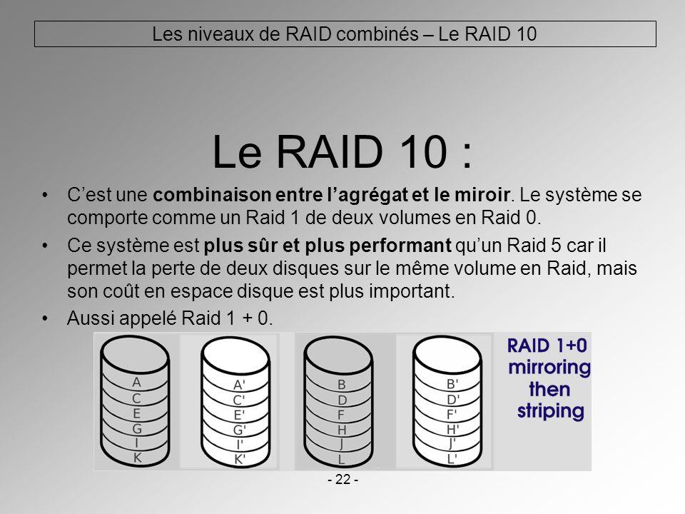 - 22 - Le RAID 10 : Cest une combinaison entre lagrégat et le miroir. Le système se comporte comme un Raid 1 de deux volumes en Raid 0. Ce système est