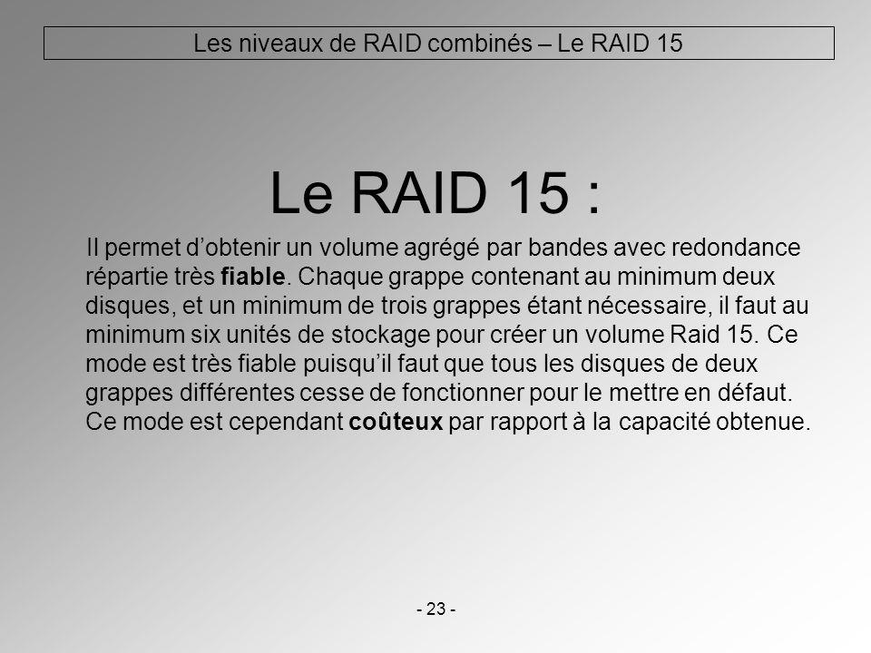 - 23 - Le RAID 15 : Il permet dobtenir un volume agrégé par bandes avec redondance répartie très fiable. Chaque grappe contenant au minimum deux disqu