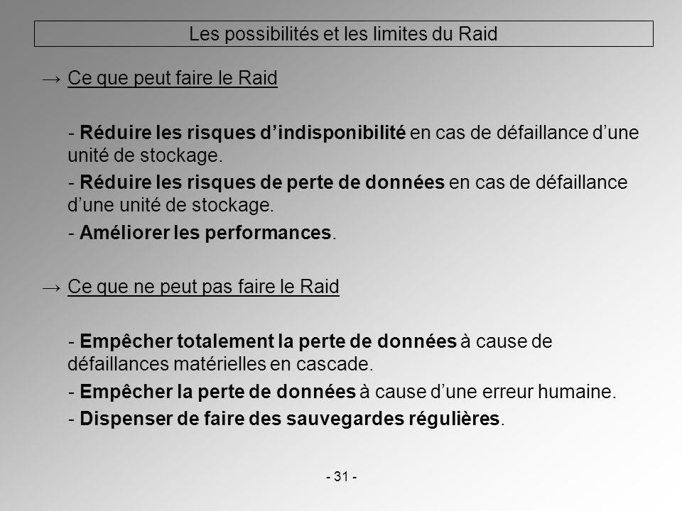 - 31 - Les possibilités et les limites du Raid Ce que peut faire le Raid - Réduire les risques dindisponibilité en cas de défaillance dune unité de st