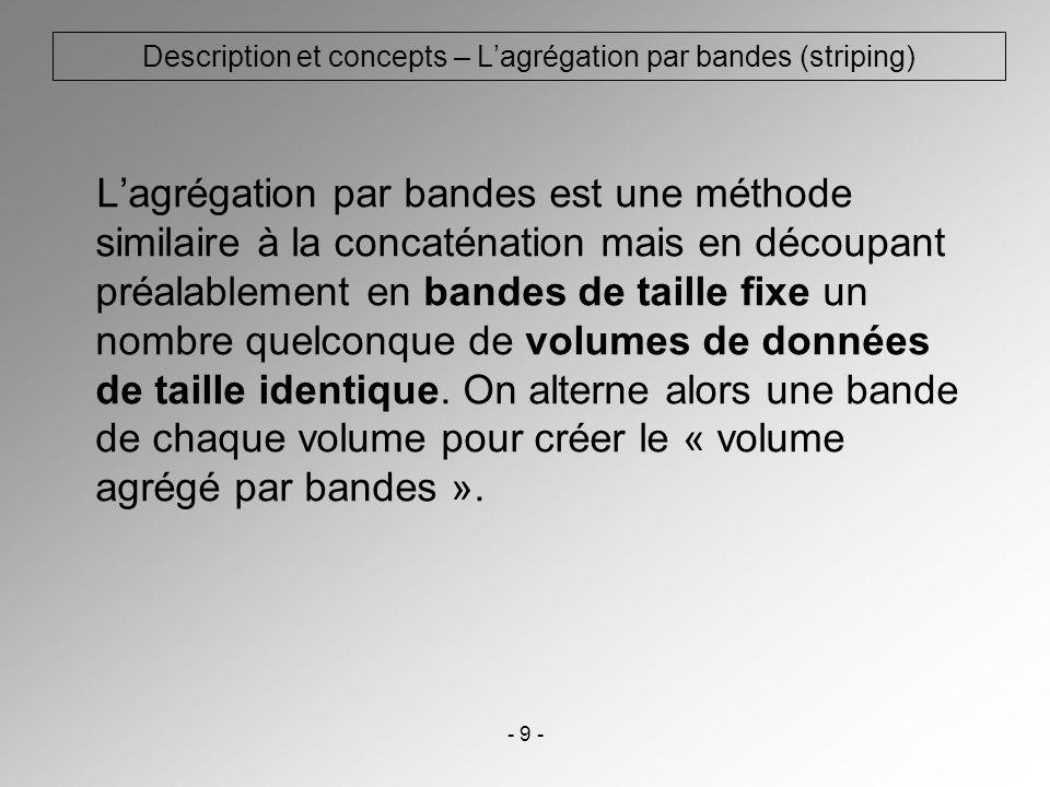 - 9 - Description et concepts – Lagrégation par bandes (striping) Lagrégation par bandes est une méthode similaire à la concaténation mais en découpan