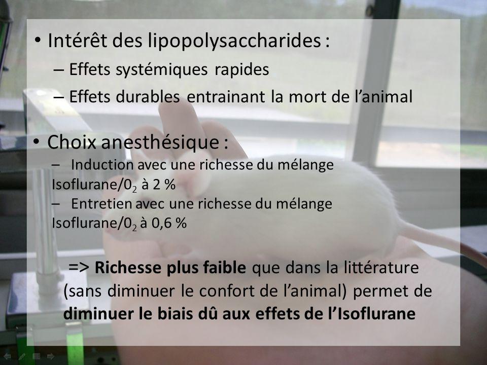Intérêt des lipopolysaccharides : – Effets systémiques rapides – Effets durables entrainant la mort de lanimal Choix anesthésique : –Induction avec un