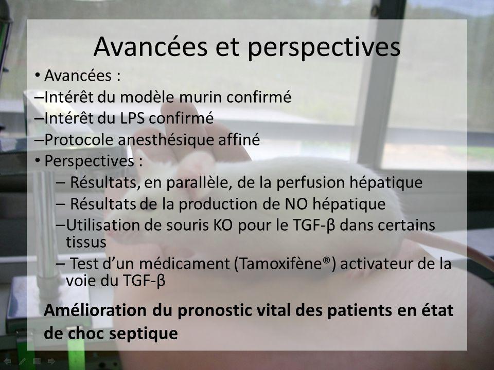 Avancées et perspectives Avancées : – Intérêt du modèle murin confirmé – Intérêt du LPS confirmé – Protocole anesthésique affiné Perspectives : – Résu