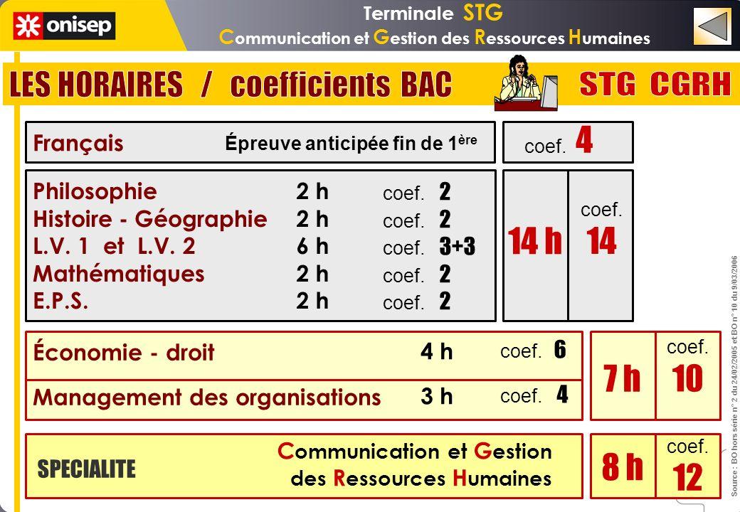 Épreuve anticipée fin de 1 ère 2 h 6 h 2 h Philosophie Histoire - Géographie L.V. 1 et L.V. 2 Mathématiques E.P.S. coef. 2 coef. 3+3 coef. 2 14 h Fran
