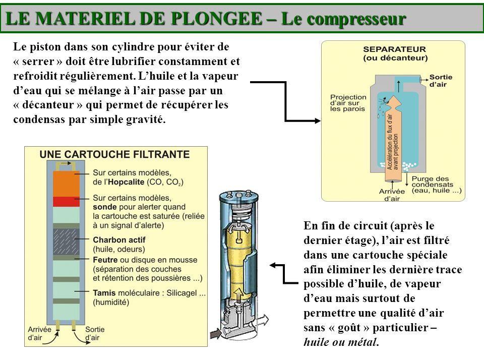 LE MATERIEL DE PLONGEE – Le compresseur Le piston dans son cylindre pour éviter de « serrer » doit être lubrifier constamment et refroidit régulièreme