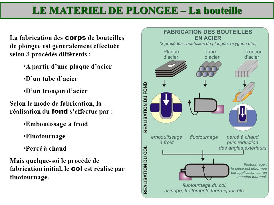 La fabrication des corps de bouteilles de plongée est généralement effectuée selon 3 procédés différents : A partir dune plaque dacier Dun tube dacier