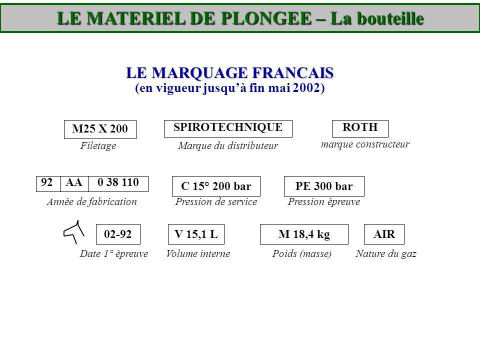 LE MARQUAGE FRANCAIS (en vigueur jusquà fin mai 2002) M25 X 200 SPIROTECHNIQUE 92AA0 38 110 ROTH C 15° 200 barPE 300 bar 02-92V 15,1 LM 18,4 kgAIR Ann